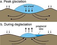 polenet-project-crustal-movements-antarctica-changes-ice-mass-bg1